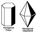 Hexagonal Crystal Shapes
