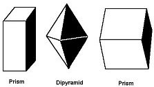 Orthorhombic Crystal Shapes