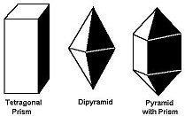 Tetragonal Crystal Shapes
